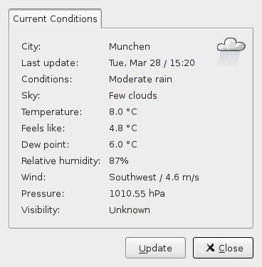 Wetterbericht Muenchen